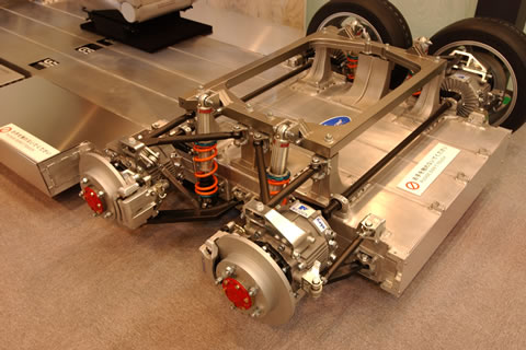 Eunice project for In wheel electric motors for cars